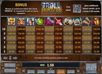 Sports betting free bet no deposit