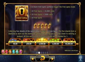 casino online test indiana jones schrift